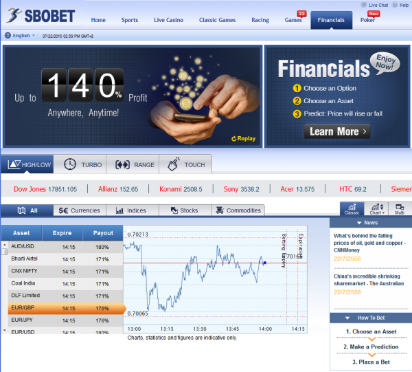 Sbobet Financials